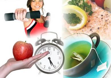питание маленькими порциями для похудения результаты
